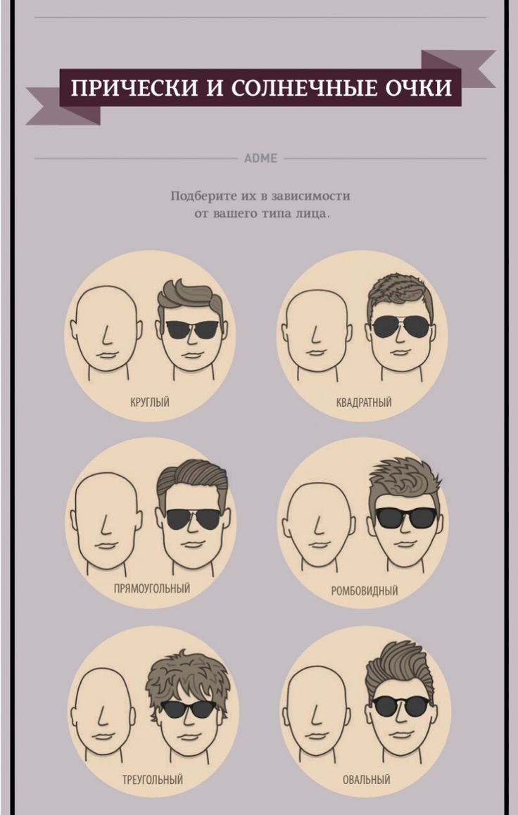 Мужчина должен быть стильным всегда: Прически и солнечные очки