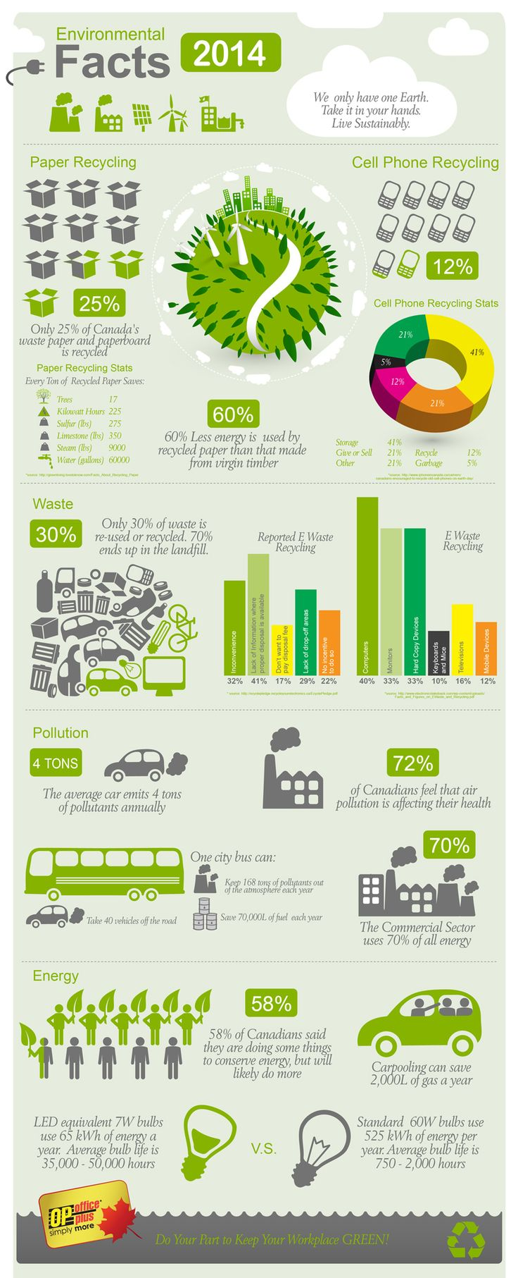 1000 images about go green on pinterest recycling for Facts about going green