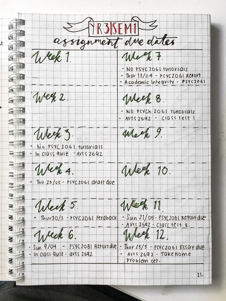 March Set Up   Bullet Journal IDEAS including weekly spreads with food, workout, yoga, water and sleep logs and trackers. Typography practice and quotes too! :)