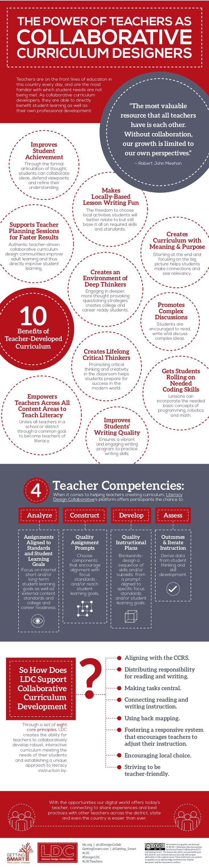 best 25  career day ideas on pinterest