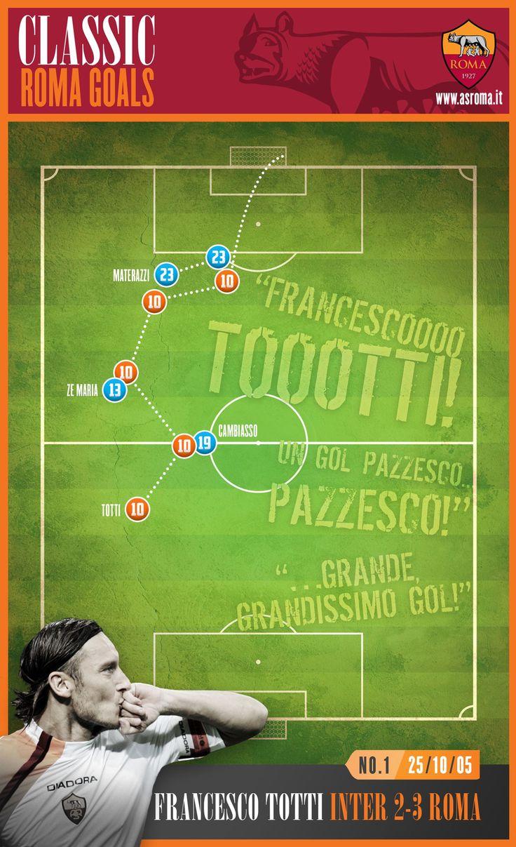 Classic Roma Goals: No.1 Totti v Inter