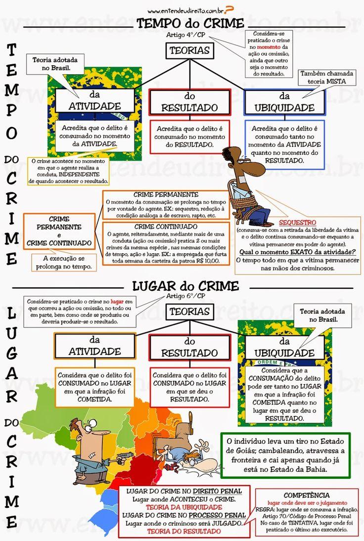 ENTENDEU DIREITO OU QUER QUE DESENHE ???: TEMPO E LUGAR DO CRIME
