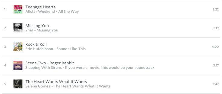 Top 5 - Músicas dessa Semana