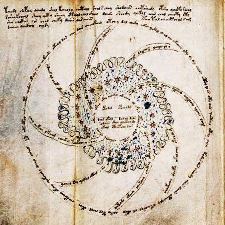 """Manuscrito Voynich (aprox. s. XV) El libro consta de 6 """"secciones"""", con diferente materia y estilo. La «Astronómica» tiene diagramas circulares, algunos con soles, lunas y estrellas, lo que sugiere que trata de astronomía o astrología. Una serie de 12 diagramas muestra símbolos convencionales para constelaciones zodiacales (dos peces para Piscis, un toro para Tauro, un soldado con un arco para Sagitario, etc.). Cada símbolo está rodeado por 30 mujeres"""