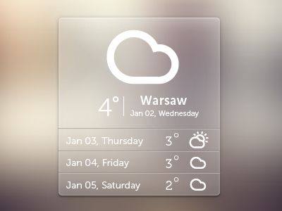 Dribbble - Weather Pop-up by Monika Majkowska