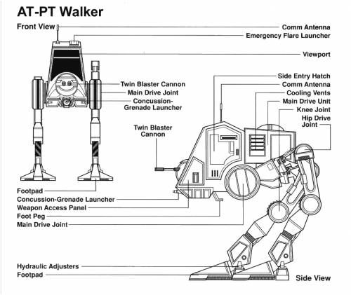 143 best images about star wars blueprints on pinterest x wing fighter wings and a wing. Black Bedroom Furniture Sets. Home Design Ideas