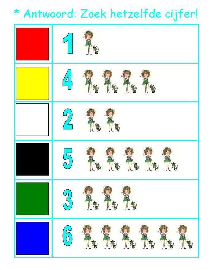 * Floddertje: Zoek hetzelfde cijfer! 2-2