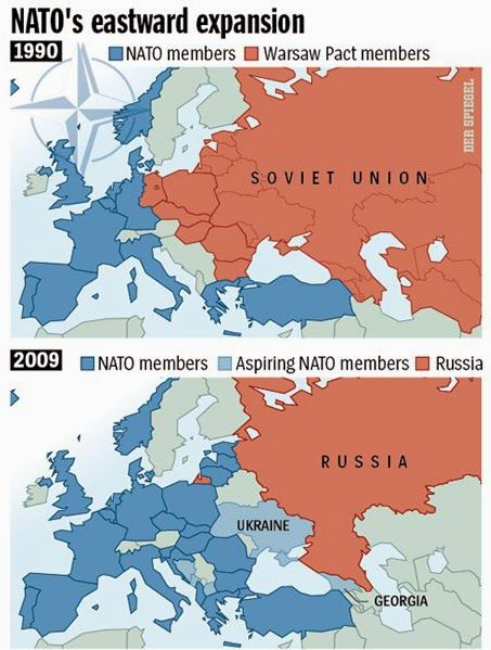 Nato Expansion East And Our Political Leaders Say Russia Is The Aggressor