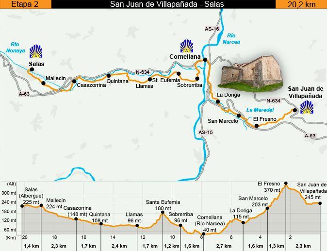 Stage 2 Map of the Camino Primitivo, San Juan de Villapañada to Salas, 20.2 Kilometers.