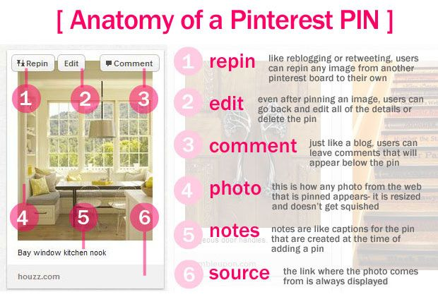 Pinterest for business (early crash course).