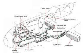 Resultado de imagen de messerschmitt bf 109 cutaway