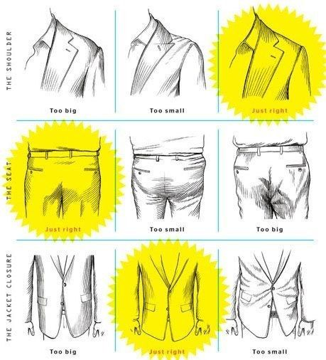 And about that suit… Here's how it should fit. | 25 Life-Changing Style Charts Every Guy Needs Right Now