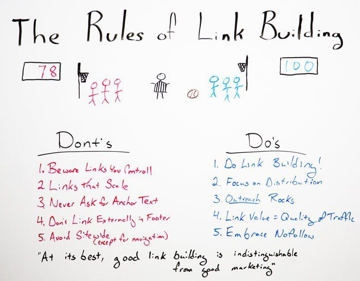 #SEO The Rules of Link Building by @Moz