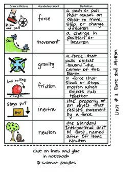 NO. 3 Five Unit Set Vocabulary Sheets by Science Doodles