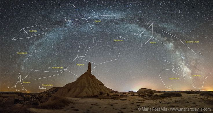 Milky Way Over Spain's Bardenas Reales