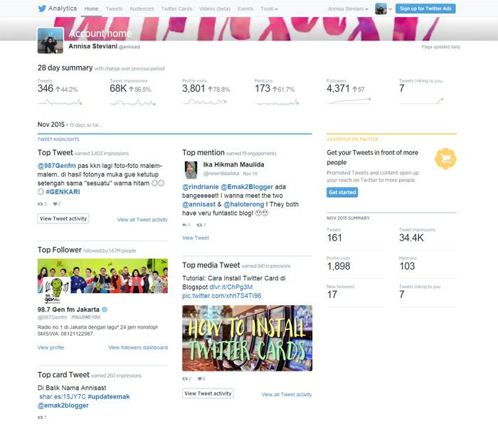 Cerdas Nge-Tweet dengan Twitter Analytic | annisast.com