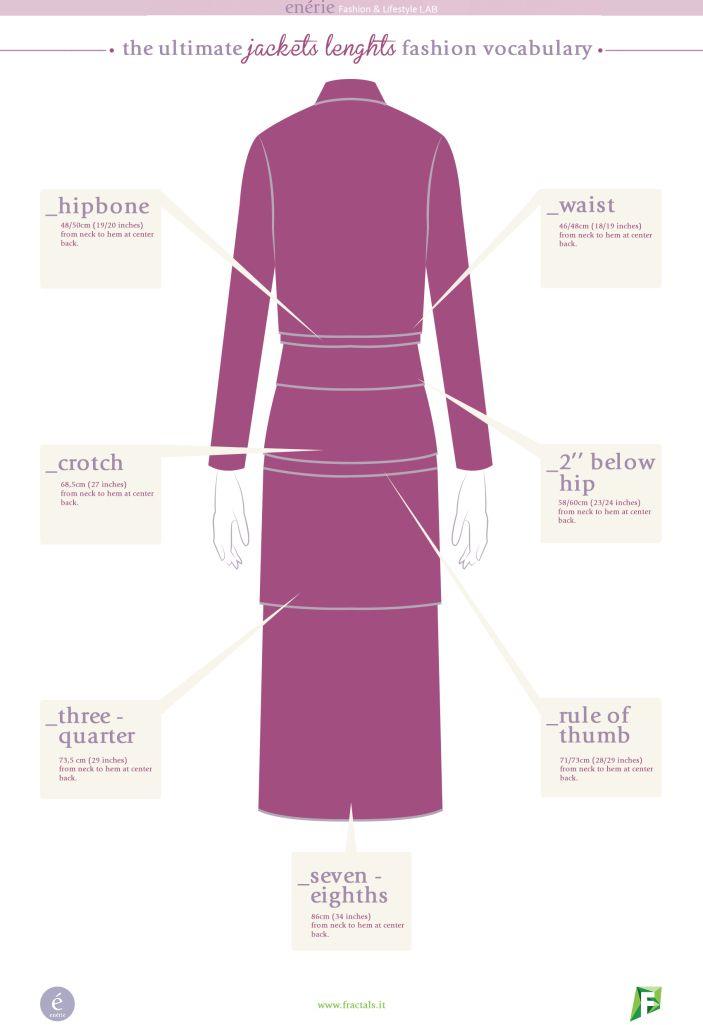 Fashion Vocabulary Jacket