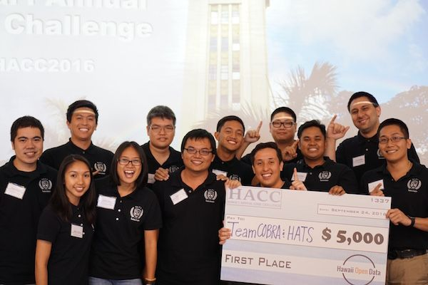 UH med school Helpdesk students on team tying for 1st place in challenge to modernize State Government | John A. Burns School of Medicine