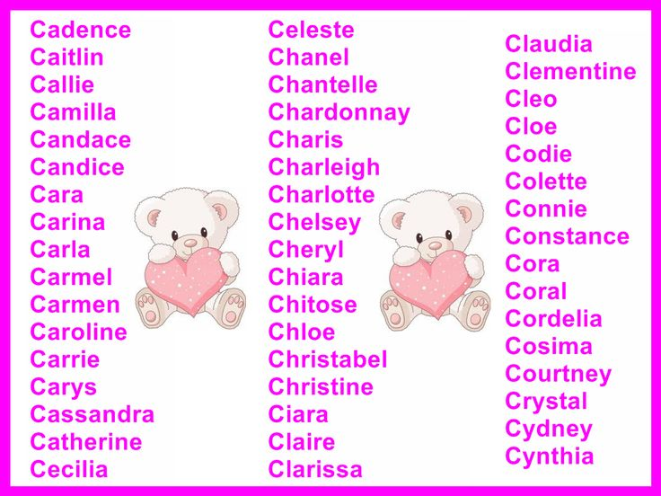 Girls Names Starting With C Where They Come From And What