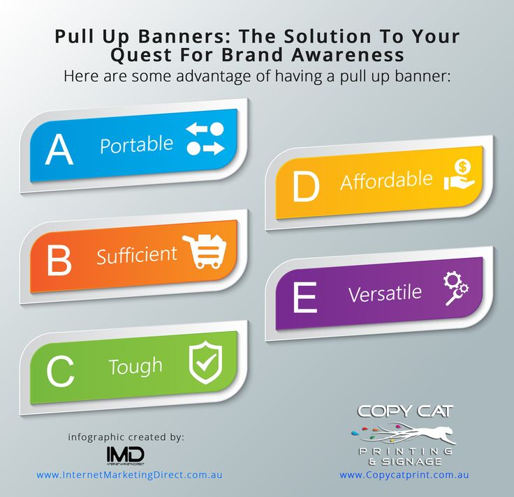 Copy Cat Print - Pull Up Banners - The Solution To Your Quest For Brand Awareness