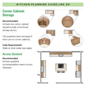 Kitchen Corner Cabinet Design Blog Lazy Susan Mill Creek WA