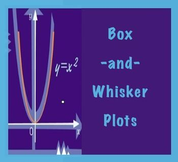 Box and whisker plots homework help