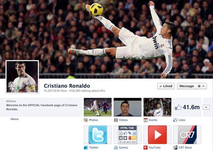 Ronaldo on Facebook: Photos Review, Cover Photos, Covers Photos
