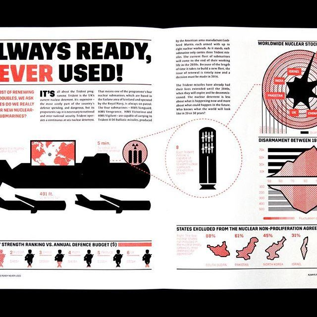 Reshoot : Always ready, never used -- a double spread data-led story about the dangers of nuclear weapons, and whether Britain needs it's nuclear Trident program • • • #infographic #data #nuke #britain #uk #government #design #art #typography #photooftheday #riso #risograph #print #make #publish #magazine #story #graphics #graphicdesign