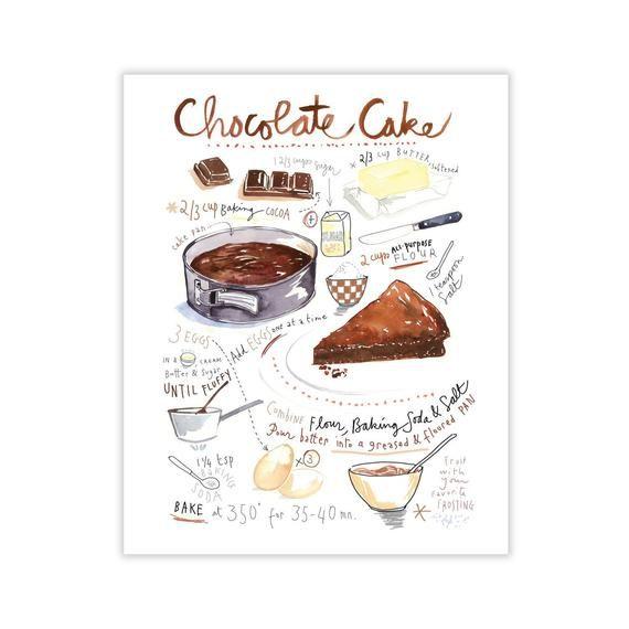 Chocolate cake recipe poster Kitchen decor Food art ...