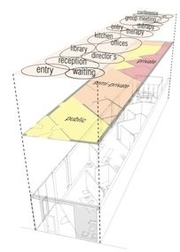 Space planning diagram presentation pinterest spaces for Space architects and planners