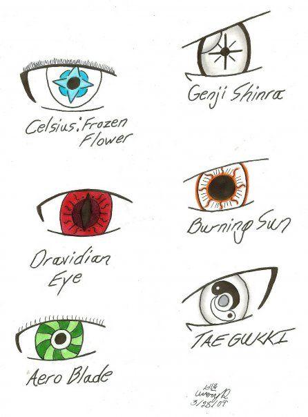 TAEGUKKI: Kekkei Genkai Eyes by Tatsu000