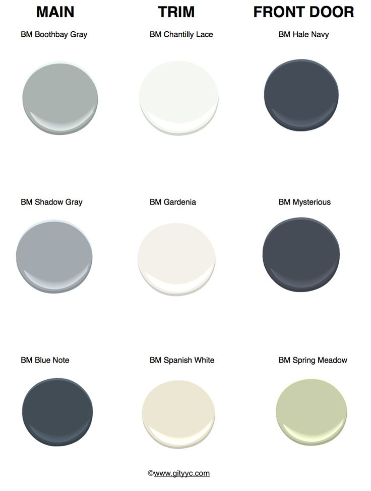 Pulling together some exterior colour choices for a cute little bungalow.