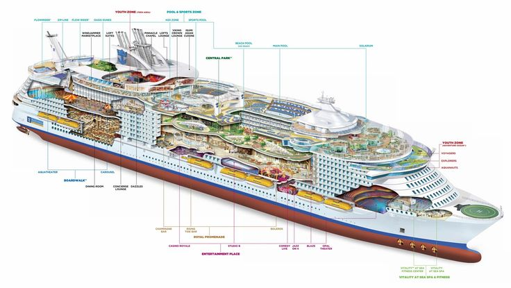 """Royal Caribbean's """"Harmony of the Seas"""": World's largest cruise ship successfully completes first sea trials   Maritime Cyprus"""