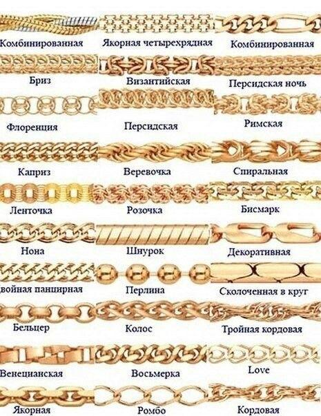 Плетение цепочек