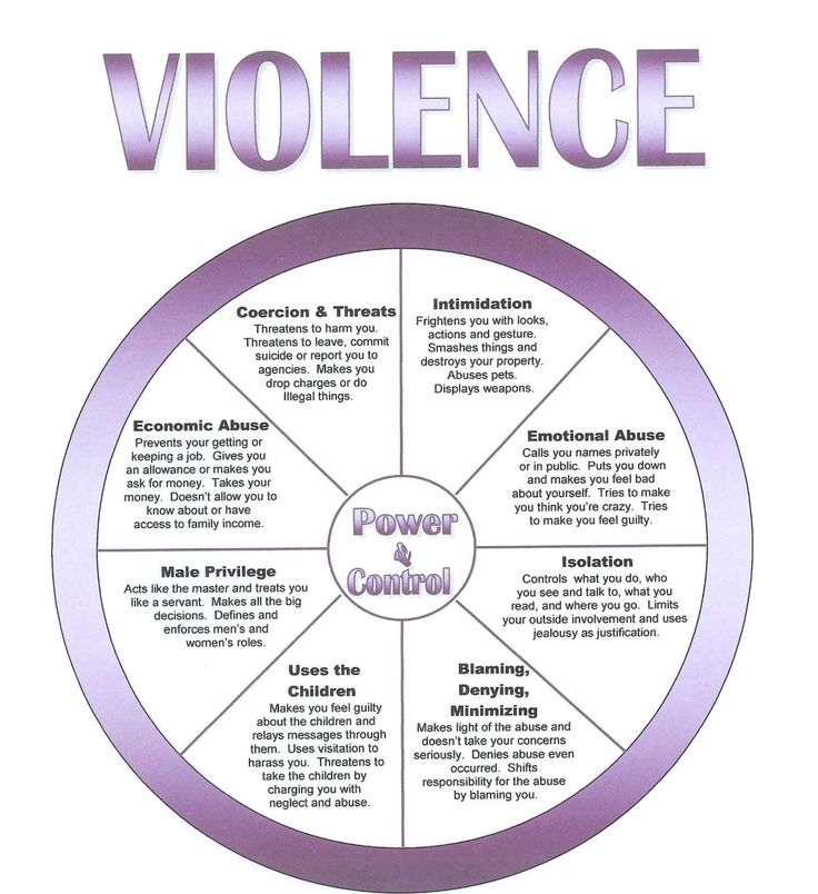 domestic violence the wheel of power Power and control coercion  are the most apparent forms of domestic violence and are usually  power and control wheel no shading - ncdsvindd.