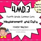 This math set is tied directly to the fourth grade common core  MD.3:   -Apply the area and perimeter formulas for rectangles in real world and mat...