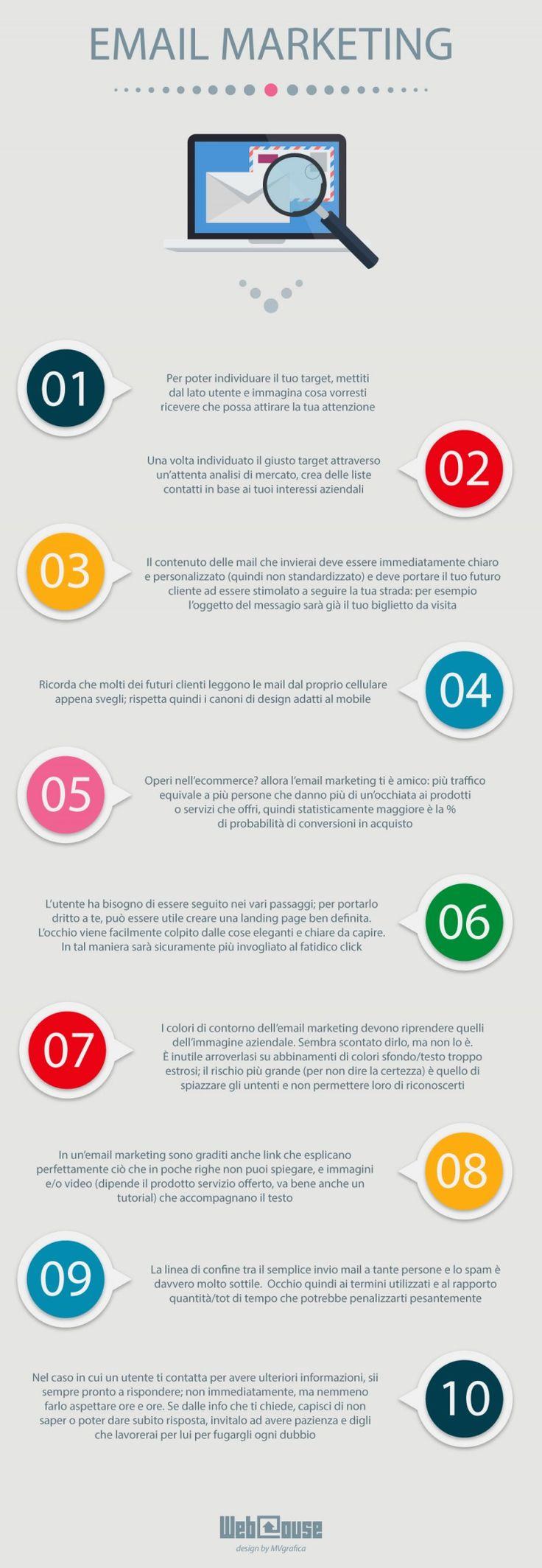 Email Marketing di successo in 10 mosse. #iobusiness