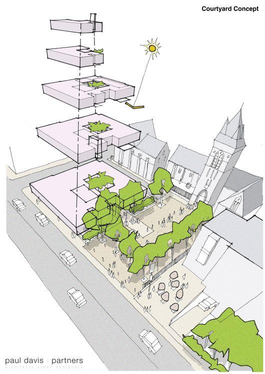 Courtyard Concept/ By Paul Davis+Partners