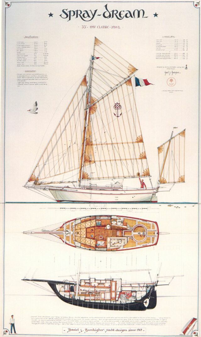 383 best boat plans images on pinterest boats party boats and spray dream architecte daniel z bombigher malvernweather Choice Image