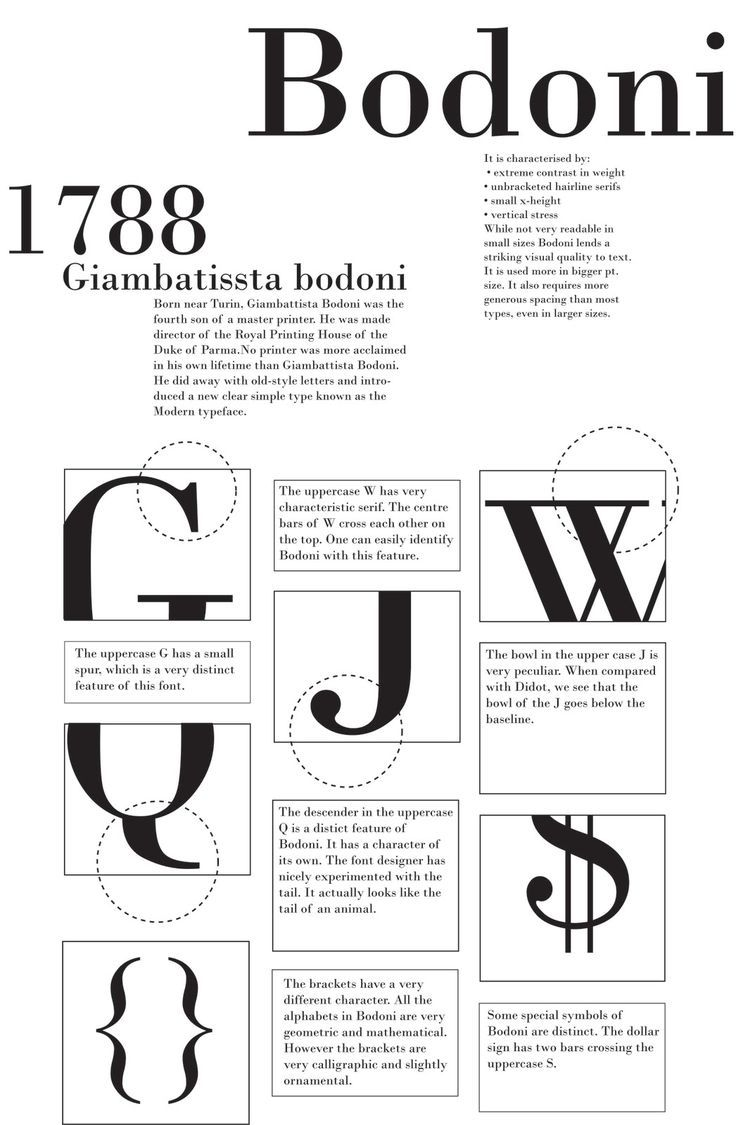 506 best typography and typefaces images on pinterest typography giambattista bodoni when us constitution comes into effect when new hampshire is the state to ratify it and prussia joins anglo dutch alliance to form gamestrikefo Choice Image
