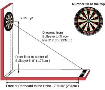 dartboard setup instructions and diagram