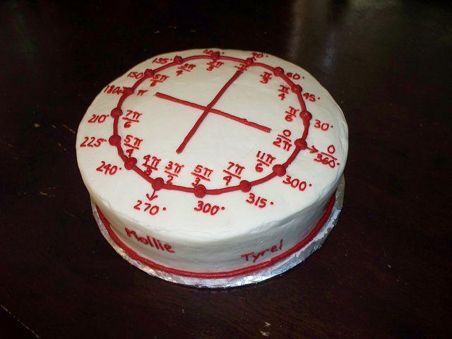 Unit Circle Cake Precalc Pinterest The