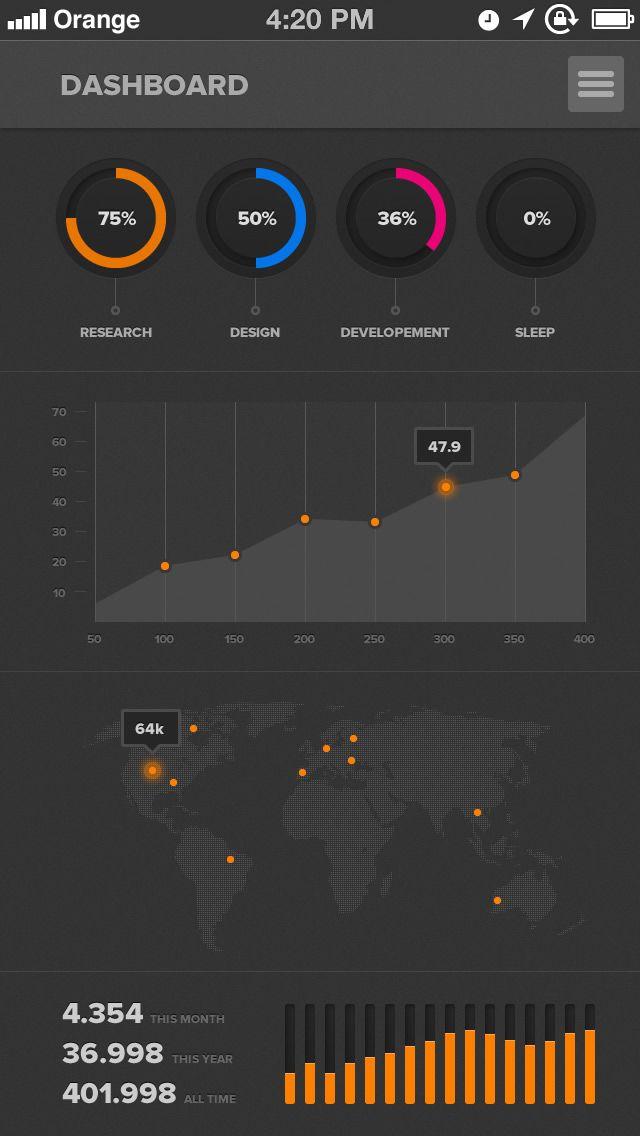 UI Design: Analytics