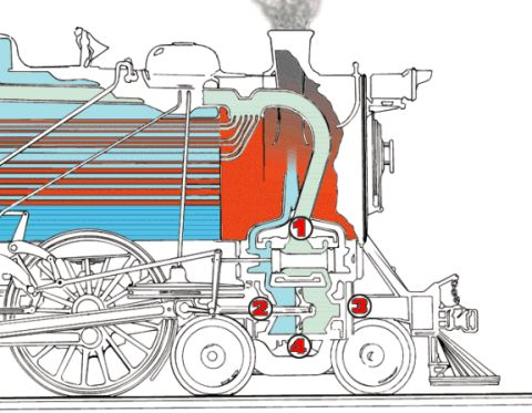 13 best Material Culture Project images – Diagram Of Train Engine