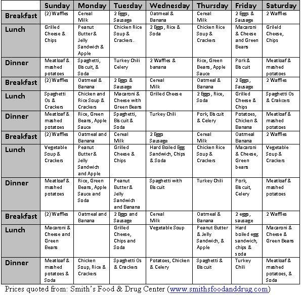 footballer diet plan weekly