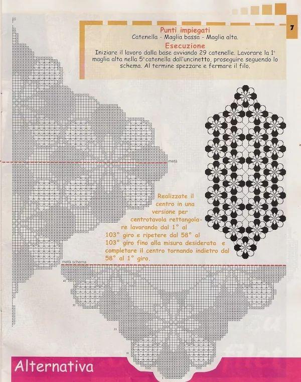 35 best filet images on Pinterest | Tablecloths, Crochet doilies and ...