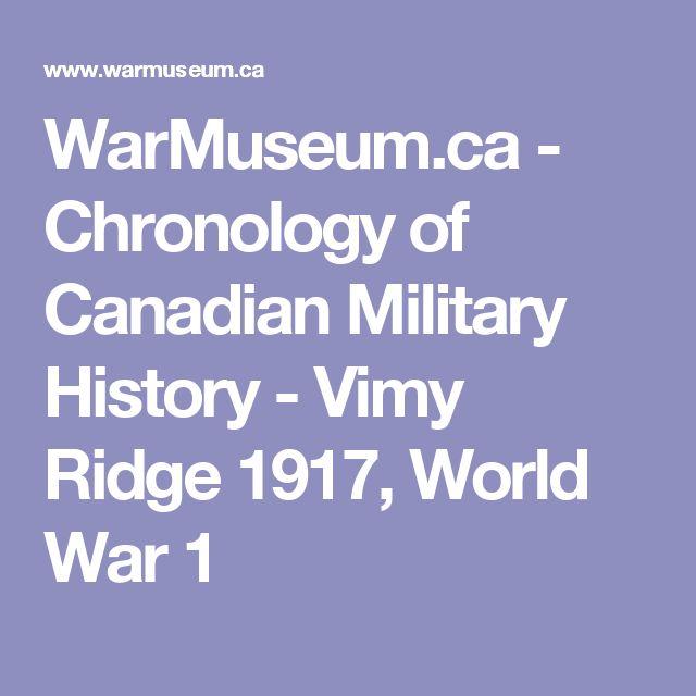 WarMuseum.ca - Chronology of Canadian Military History - Vimy Ridge 1917, World War 1