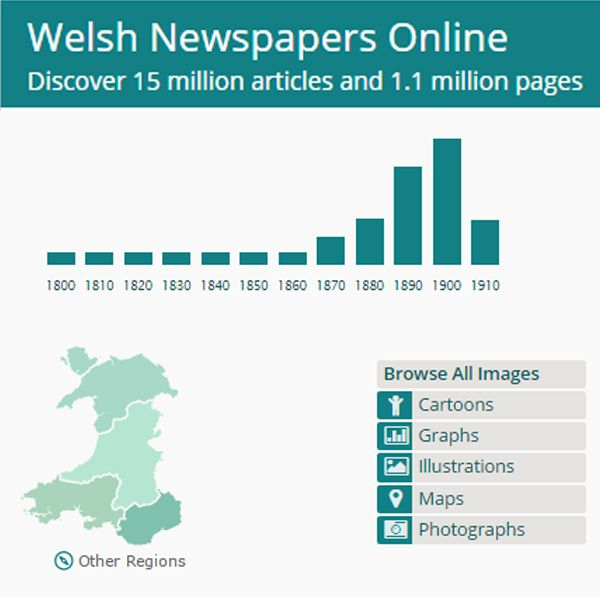 Provided by the National Library of Wales, this is a free online resource for researching in Welsh newspapers.