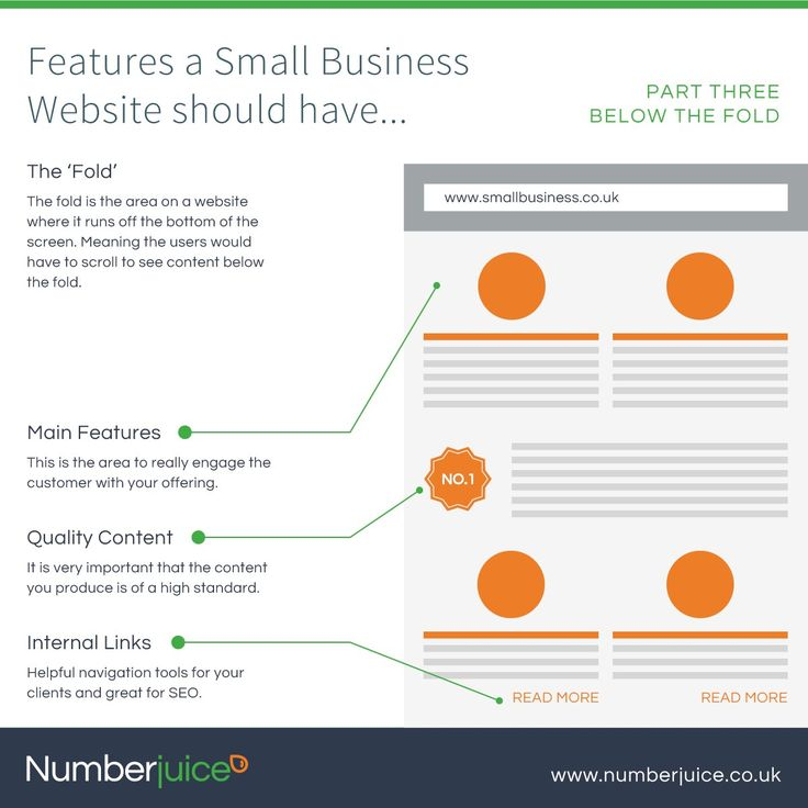 Business Website Features