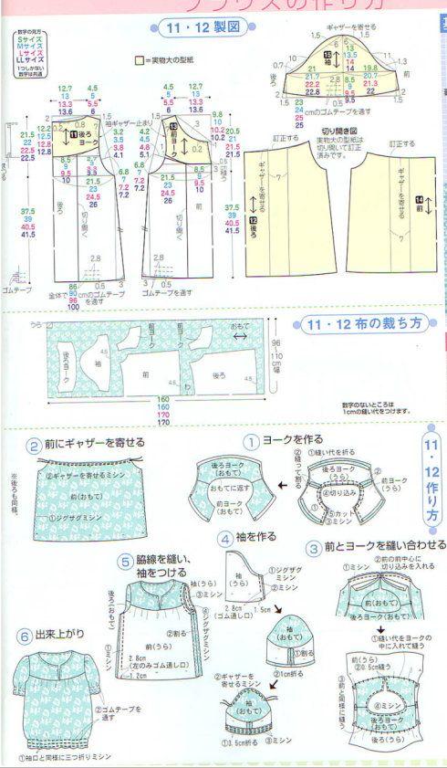 [转载]西瓜妈分享几款夏装裁剪图